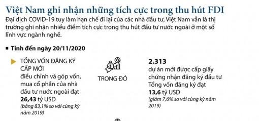 Việt Nam ghi nhận những tích cực trong thu hút FDI