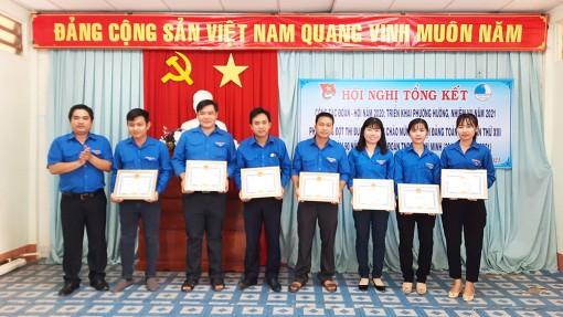 Huyện đoàn Châu Phú tổng kết công tác Đoàn năm 2020 và triển khai nhiệm vụ năm 2021
