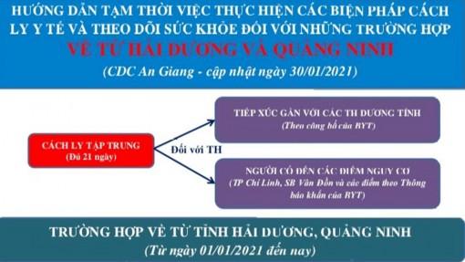 Trả lời phản ánh của bà Lâm Thị Phượng và Đoàn Bích Lan về việc cách ly tập trung