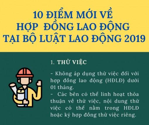 10 điểm mới về Hợp đồng lao động trong Bộ luật Lao động năm 2019