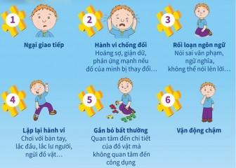 10 biểu hiện trẻ tự kỷ mà cha mẹ không thể bỏ qua