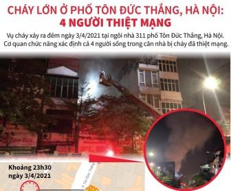 Vụ cháy làm 4 người chết trên phố Tôn Đức Thắng