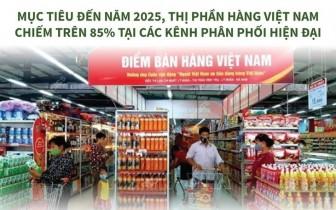 Mục tiêu thị phần hàng Việt chiếm trên 85% kênh phân phối hiện đại