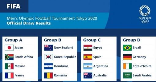 Bóng đá nam Olympic 2020: Đức đấu Brazil, TBN chạm trán Argentina