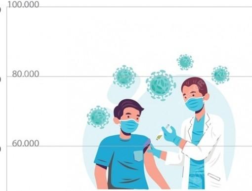Đã có 832.635 người được tiêm vaccine phòng COVID-19