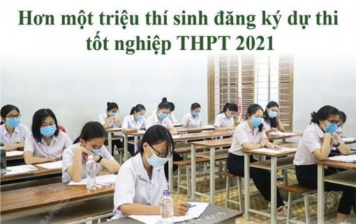 Hơn một triệu thí sinh đăng ký thi tốt nghiệp THPT 2021