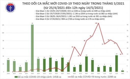 Trưa 14-5, thêm 16 ca mắc Covid-19 trong nước, riêng Bắc Ninh bảy ca