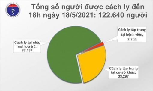 Thêm 48 ca mắc COVID-19 trong cộng đồng