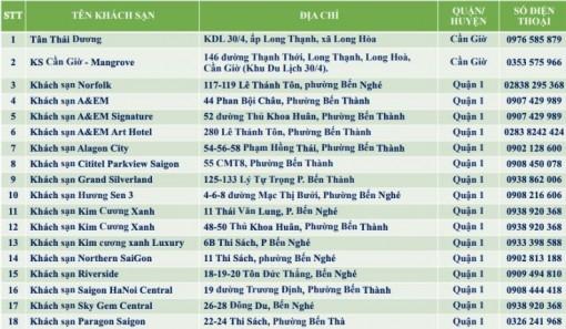 46 điểm cách ly có thu phí cho người nhập cảnh vào TP Hồ Chí Minh