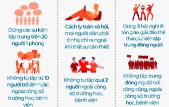Sự khác biệt giữa Chỉ thị 15, Chỉ thị 16 và Chỉ thị 19 của Thủ tướng Chính phủ