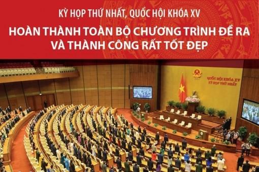 Kỳ họp thứ nhất, Quốc hội khóa XV thành công rất tốt đẹp