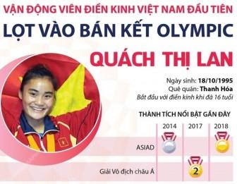 VĐV điền kinh Việt Nam đầu tiên lọt vào bán kết