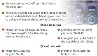 Thông tin cần biết vaccine Comirnaty của Pfizer-BioNTech