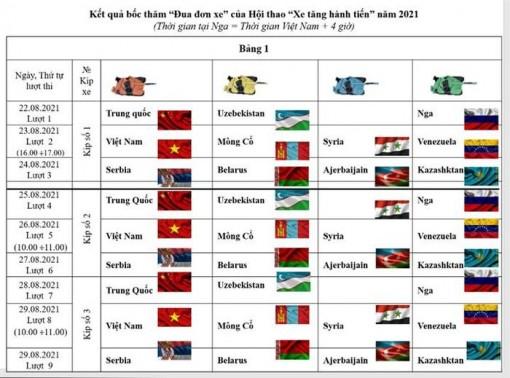 Đội tuyển Việt Nam sẵn sàng cho đấu trường đỉnh cao Army Games 2021