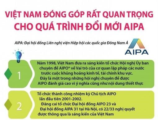 Việt Nam đóng góp rất quan trọng cho quá trình đổi mới AIPA