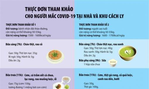Gợi ý chế độ dinh dưỡng tại nhà và khu cách ly cho người mắc COVID-19