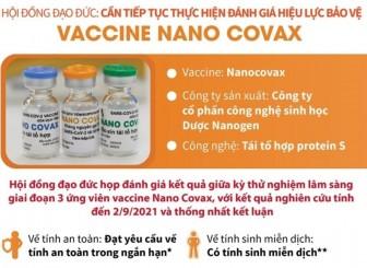 Cần tiếp tục đánh giá hiệu lực bảo vệ của vaccine Nano Covax
