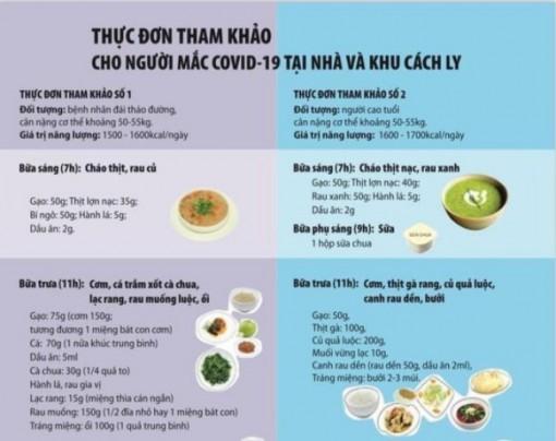 Khuyến cáo về dinh dưỡng tại nhà và khu cách ly cho bệnh nhân COVID-19