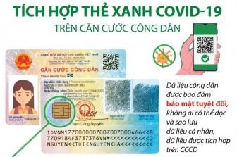Tích hợp thẻ xanh COVID-19 trên căn cước công dân
