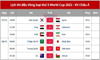 Lịch thi đấu vòng loại thứ 3 World Cup 2022 KV châu Á hôm nay 7-10