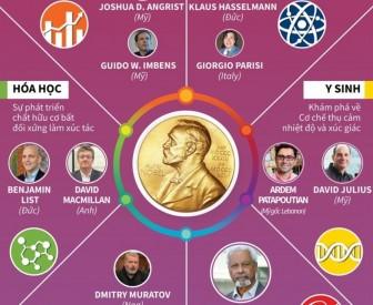 Nhìn lại toàn cảnh mùa giải Nobel năm 2021
