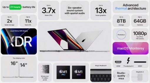 Apple ra mắt một số sản phẩm mới, nhiều tính năng vượt trội